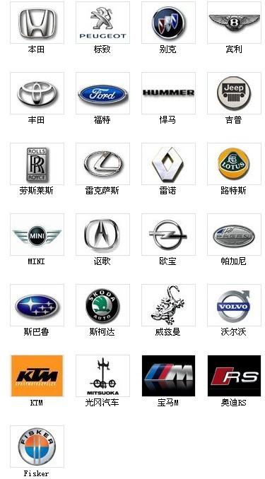 进口汽车品牌标志大全高清图片