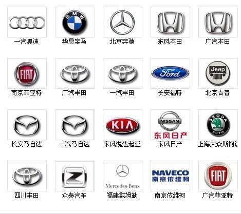 合资汽车品牌标志大全高清图片