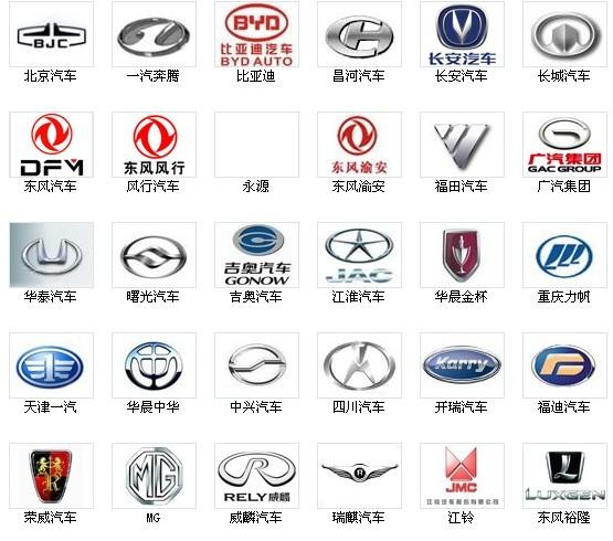 世界车牌子大全_自主车品牌标志大全图片